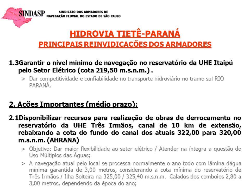 HIDROVIA TIETÊ-PARANÁ PRINCIPAIS REINVIDICAÇÕES DOS ARMADORES 1.3Garantir o nível mínimo de navegação no reservatório da UHE Itaipú pelo Setor Elétric