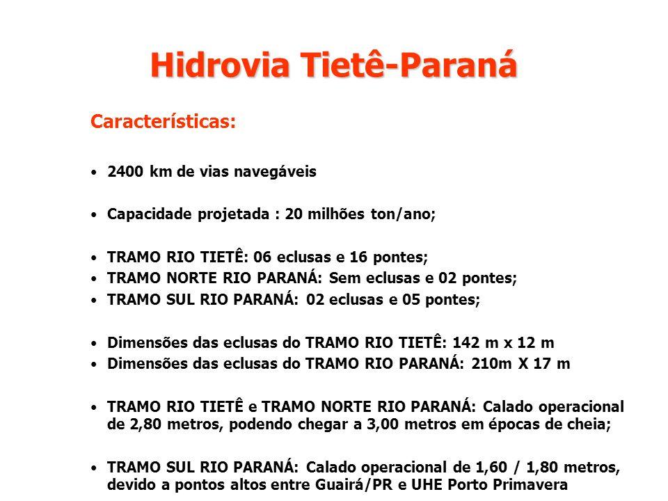 Características: 2400 km de vias navegáveis Capacidade projetada : 20 milhões ton/ano; TRAMO RIO TIETÊ: 06 eclusas e 16 pontes; TRAMO NORTE RIO PARANÁ