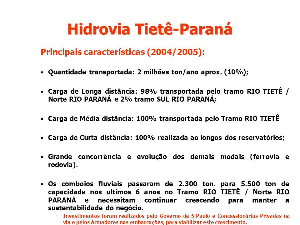 Principais características (2004/2005): Quantidade transportada: 2 milhões ton/ano aprox. (10%); Carga de Longa distância: 98% transportada pelo tramo