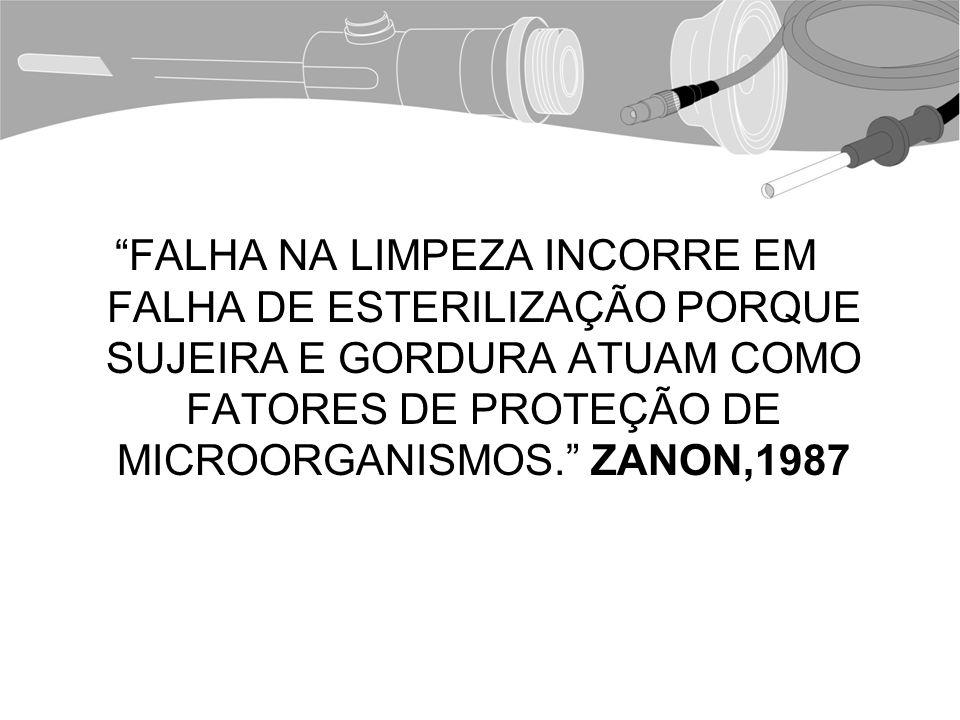 FALHA NA LIMPEZA INCORRE EM FALHA DE ESTERILIZAÇÃO PORQUE SUJEIRA E GORDURA ATUAM COMO FATORES DE PROTEÇÃO DE MICROORGANISMOS.