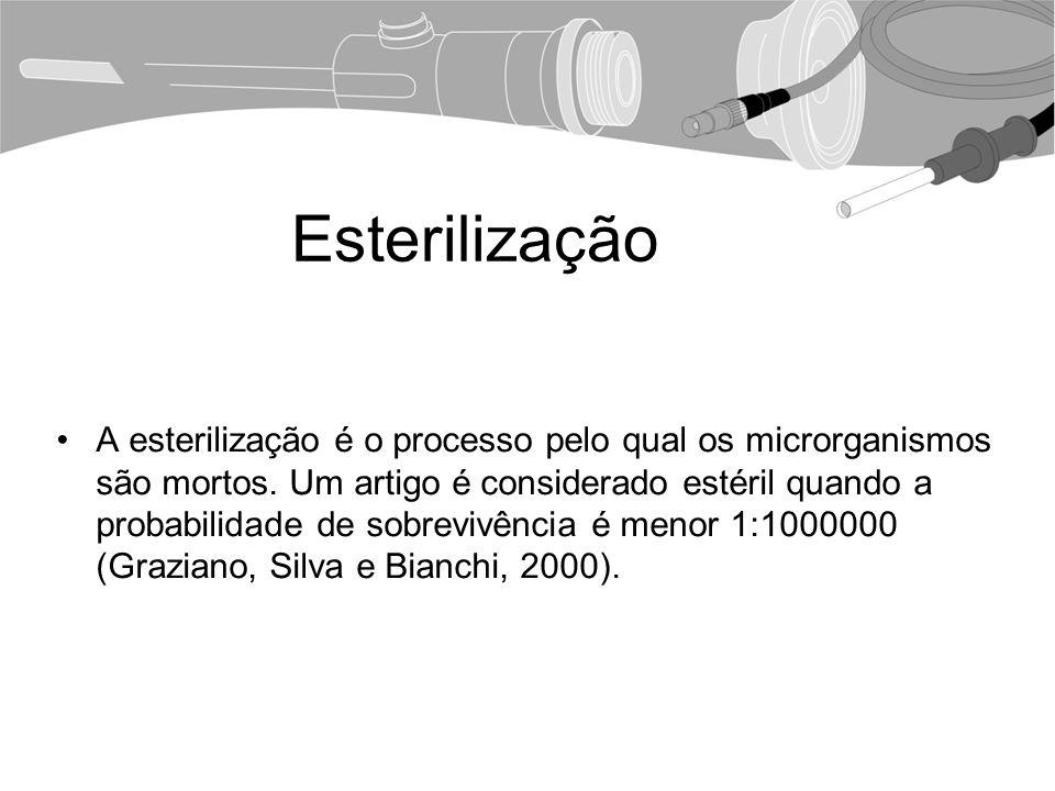 Esterilização A esterilização é o processo pelo qual os microrganismos são mortos.