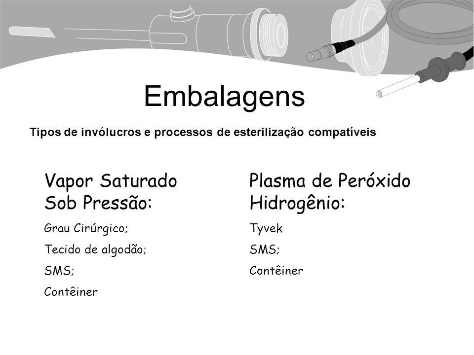 Embalagens Tipos de invólucros e processos de esterilização compatíveis Vapor Saturado Sob Pressão: Grau Cirúrgico; Tecido de algodão; SMS; Contêiner Plasma de Peróxido Hidrogênio: Tyvek SMS; Contêiner