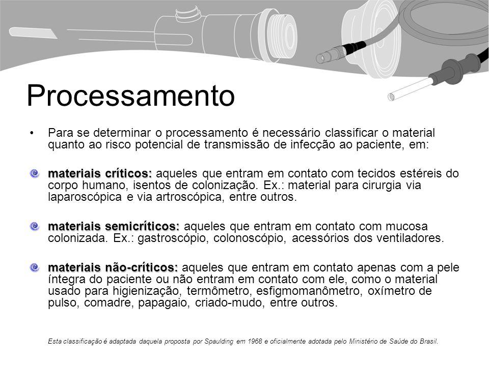 A sobrevivência de microrganismos nas superfícies ambientais e nos instrumentais cirúrgicos está relacionada com a transmissão de infecções hospitalares.