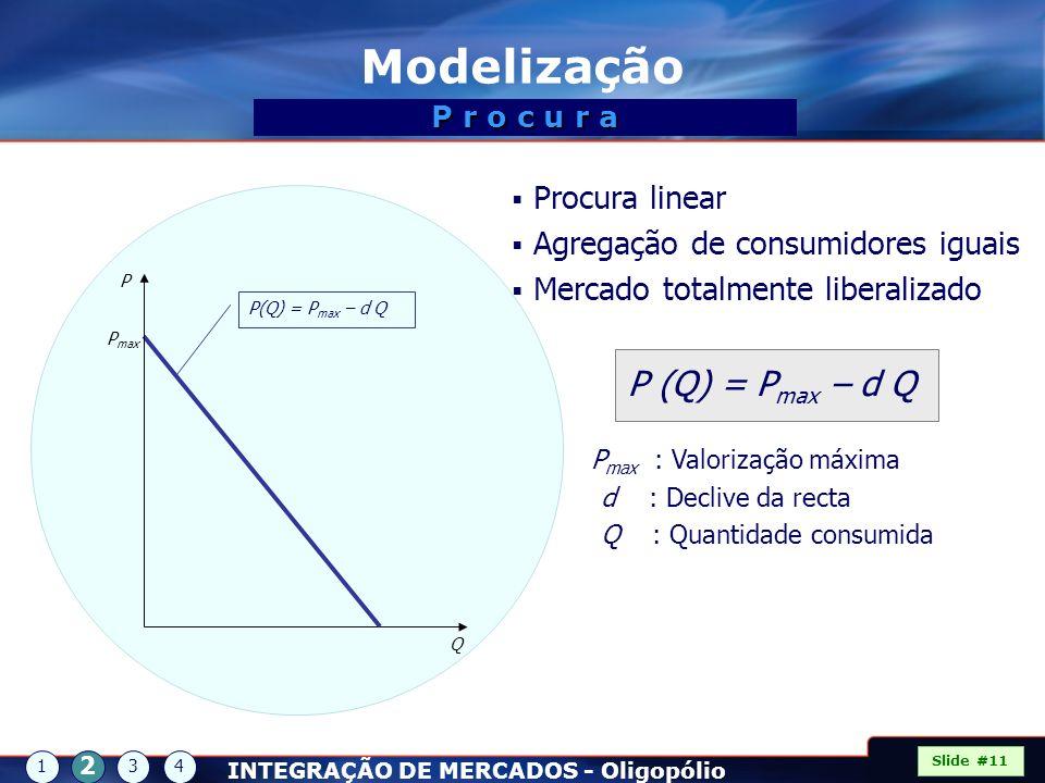 Procura linear Agregação de consumidores iguais Mercado totalmente liberalizado P (Q) = P max – d Q P max : Valorização máxima d : Declive da recta Q