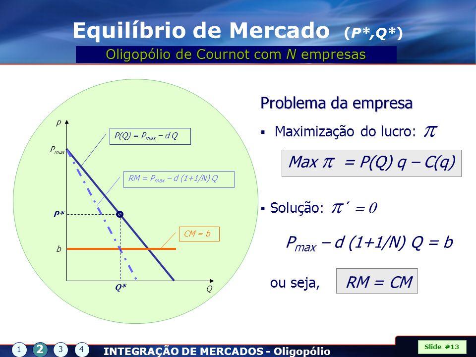 Q Q* P* P P max b P(Q) = P max – d Q RM = P max – d (1+1/N) Q CM = b Problema da empresa Maximização do lucro: Max = P(Q) q – C(q) Solução: ´ P max –
