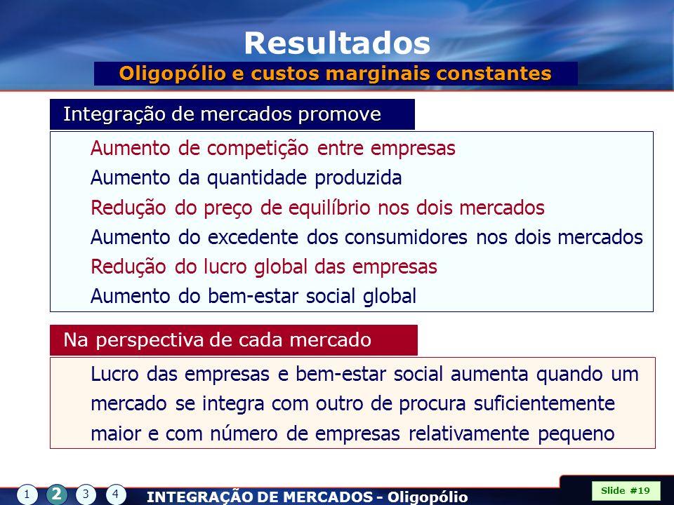Integração de mercados promove Integração de mercados promove Aumento de competição entre empresas Aumento da quantidade produzida Redução do preço de