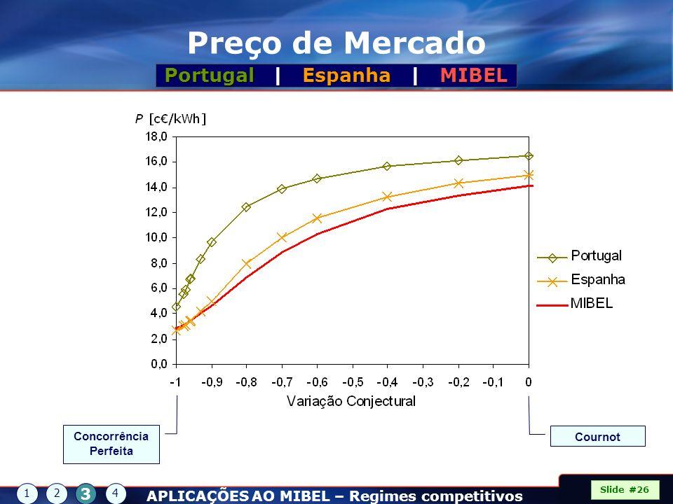 Preço de Mercado Portugal | Espanha | MIBEL Slide #26 Concorrência Perfeita Cournot 12 3 4 APLICAÇÕES AO MIBEL – Regimes competitivos