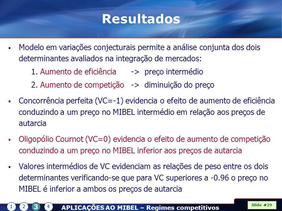 Resultados Modelo em variações conjecturais permite a análise conjunta dos dois determinantes avaliados na integração de mercados: 1. Aumento de efici