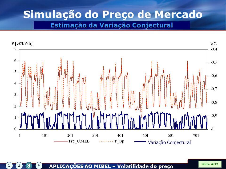 Simulação do Preço de Mercado Estimação da Variação Conjectural Variação Conjectural CV Slide #32 12 3 4 APLICAÇÕES AO MIBEL – Volatilidade do preço V