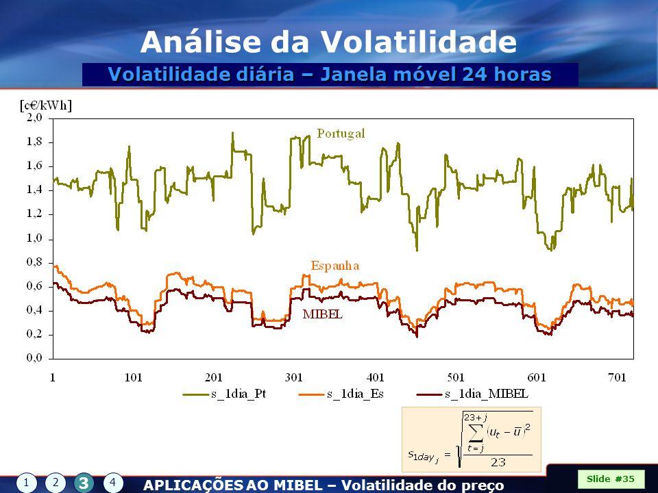 Volatilidade diária – Janela móvel 24 horas Slide #35 12 3 4 APLICAÇÕES AO MIBEL – Volatilidade do preço