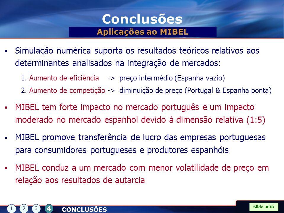 Conclusões Slide #38 CONCLUSÕES 123 4 Aplicações ao MIBEL Simulação numérica suporta os resultados teóricos relativos aos determinantes analisados na