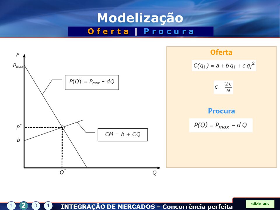 Slide #6 INTEGRAÇÃO DE MERCADOS – Concorrência perfeita 1 2 34 Modelização O f e r t a | P r o c u r a Oferta Procura
