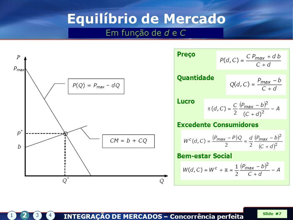 Slide #7 INTEGRAÇÃO DE MERCADOS – Concorrência perfeita 1 2 34 Equilíbrio de Mercado Em função de d e C Preço Quantidade Lucro Excedente Consumidores