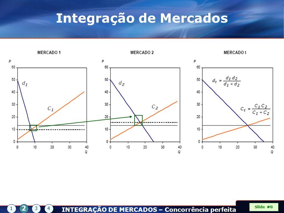 Resultados Modelo em variações conjecturais permite a análise conjunta dos dois determinantes avaliados na integração de mercados: 1.