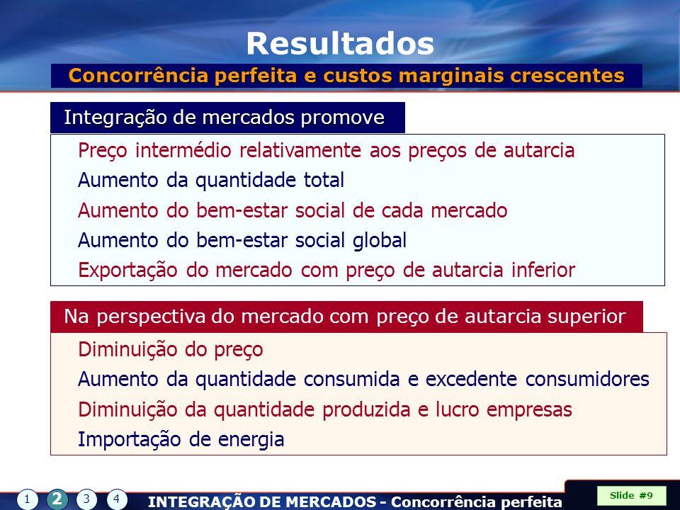 Slide #20 1 2 34 Comparação de resultados INTEGRAÇÃO DE MERCADOS Concorrência Perfeita C.M.