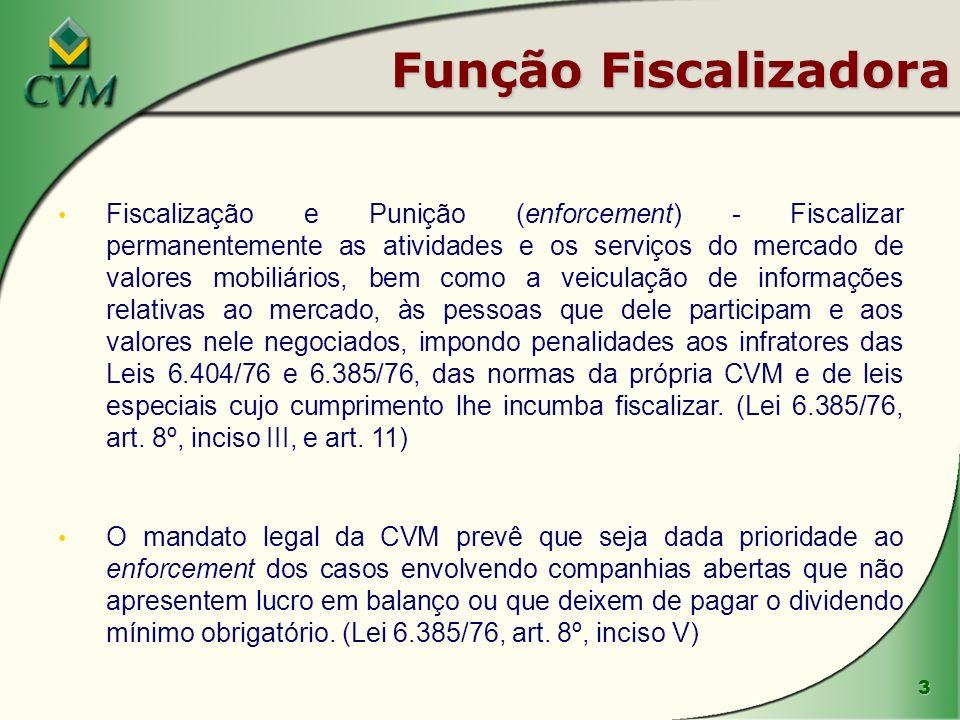 3 Função Fiscalizadora Fiscalização e Punição (enforcement) - Fiscalizar permanentemente as atividades e os serviços do mercado de valores mobiliários