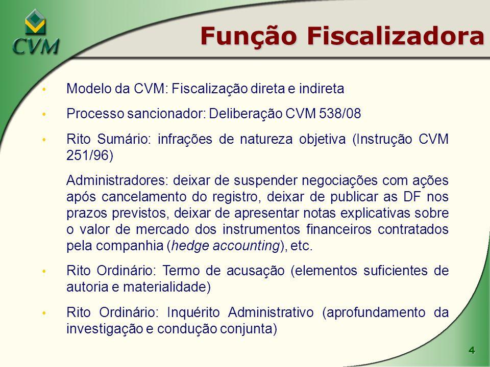 4 Função Fiscalizadora Modelo da CVM: Fiscalização direta e indireta Processo sancionador: Deliberação CVM 538/08 Rito Sumário: infrações de natureza