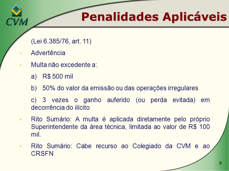 5 Penalidades Aplicáveis (Lei 6.385/76, art. 11) Advertência Multa não excedente a: a)R$ 500 mil b)50% do valor da emissão ou das operações irregulare