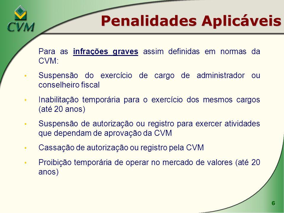 6 Penalidades Aplicáveis Para as infrações graves assim definidas em normas da CVM: Suspensão do exercício de cargo de administrador ou conselheiro fi