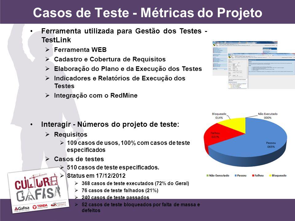 Casos de Teste - Métricas do Projeto Ferramenta utilizada para Gestão dos Testes - TestLink Ferramenta WEB Cadastro e Cobertura de Requisitos Elaboração do Plano e da Execução dos Testes Indicadores e Relatórios de Execução dos Testes Integração com o RedMine Interagir - Números do projeto de teste: Requisitos 109 casos de usos, 100% com casos de teste especificados Casos de testes 510 casos de teste especificados.