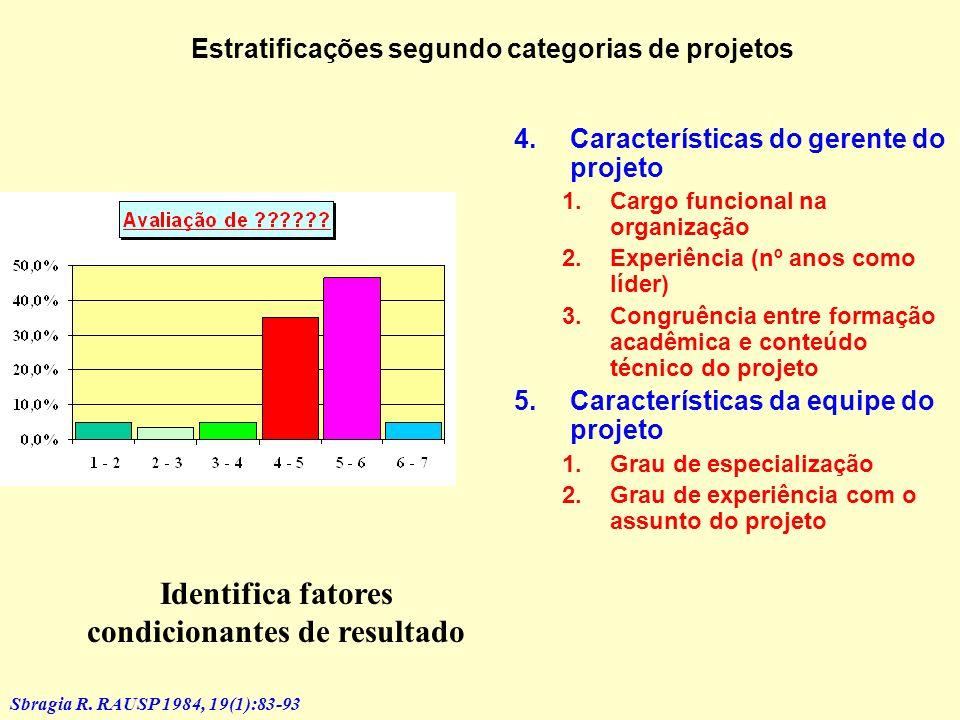 Estratificações segundo categorias de projetos 1.Natureza 1.Área disciplinar 2.Tipo atividade 3.Tipo Cliente 2.Dimensão 1.Orçamento 2.Duração 3.Tamanh