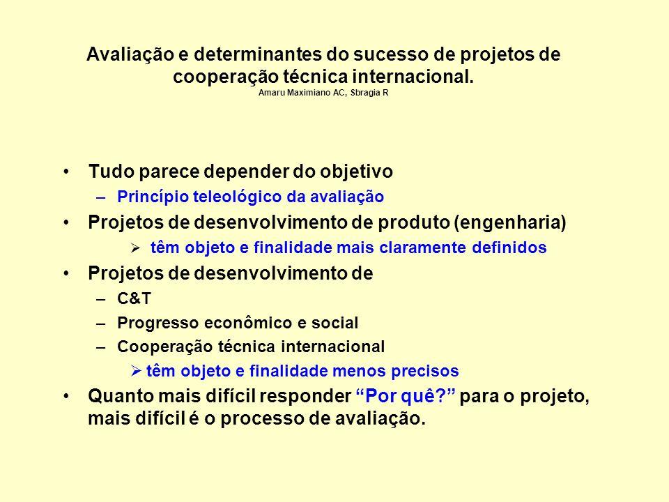Avaliação de desempenho de projetos em instituições de pesquisa Sbragia R. RAUSP 1984, 19(1):83-93 Lições: –Reconhecer dimensões, variáveis, indicador