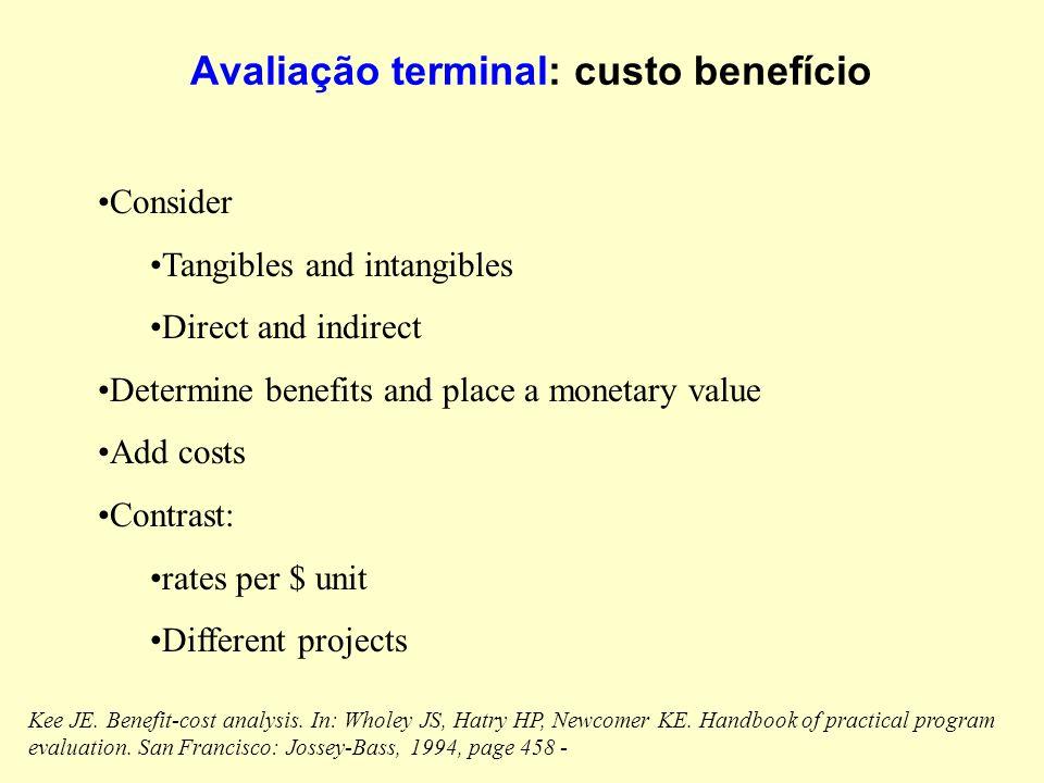 Avaliação Terminal: – Eficácia –Eficiência Avaliação de Impactos: Efetividade Avaliação Estratégica: Implicações Entrega de produto Cumprimento de pra