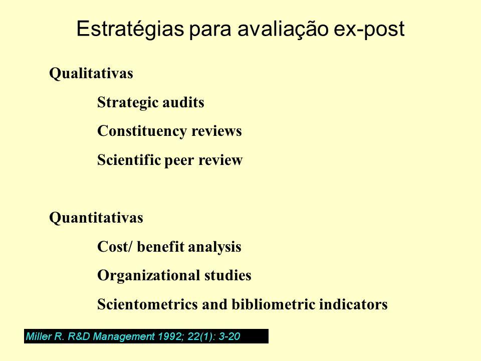 Avaliação estratégica Miller R. R&D Management 1992; 22(1):3-20 Constituency reviews –Board of trustees Peer reviews –Comissão científica –Ad hoc Clel