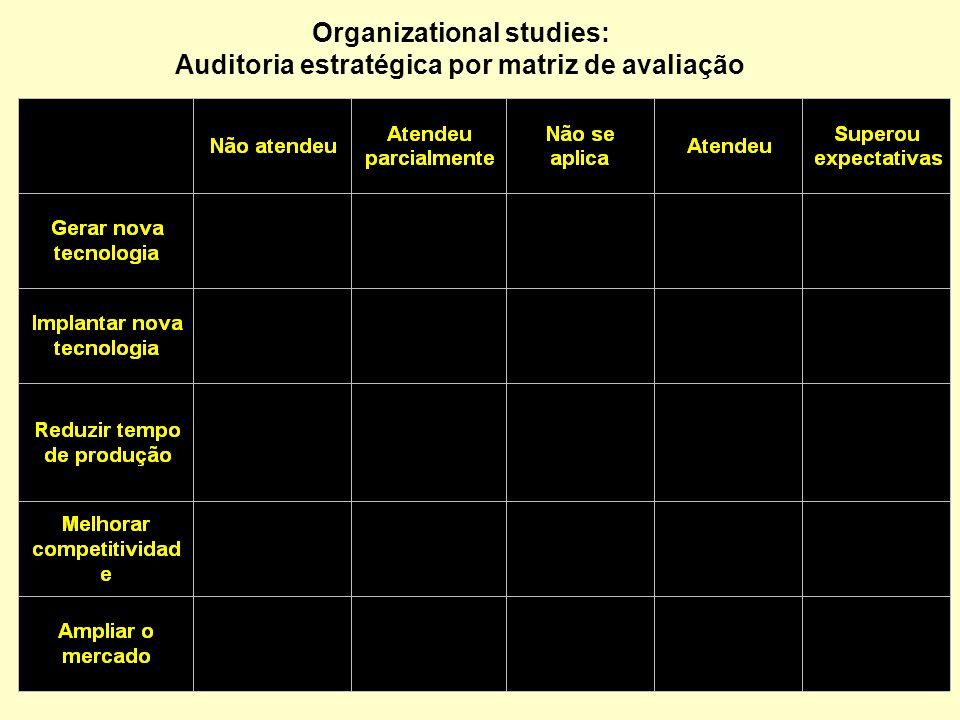 Estratégias para avaliação ex-post Qualitativas Strategic audits Constituency reviews Scientific peer review Quantitativas Cost/ benefit analysis Orga