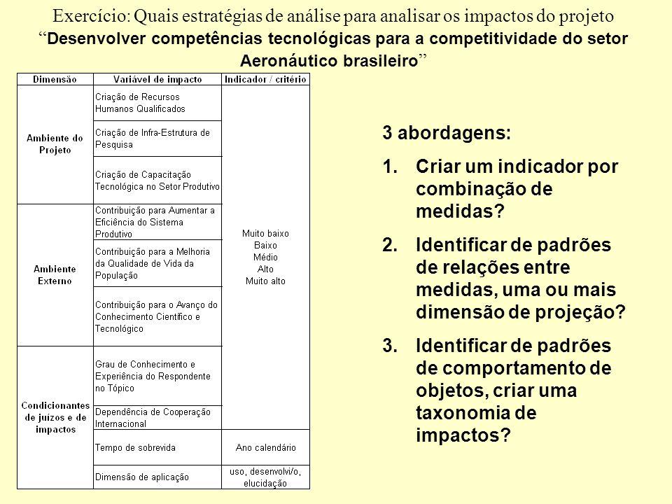 Avaliação de impacto por análise cienciométrica