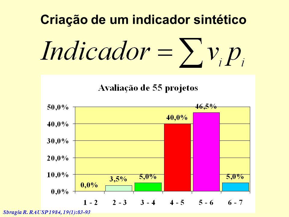 Escolha de variáveis Variável Indicadores/ Critérios Peso 1. Qualidade técnica Escala de 1 a 7 para representar desempenho de baixo a alto 0,18 2. Obs