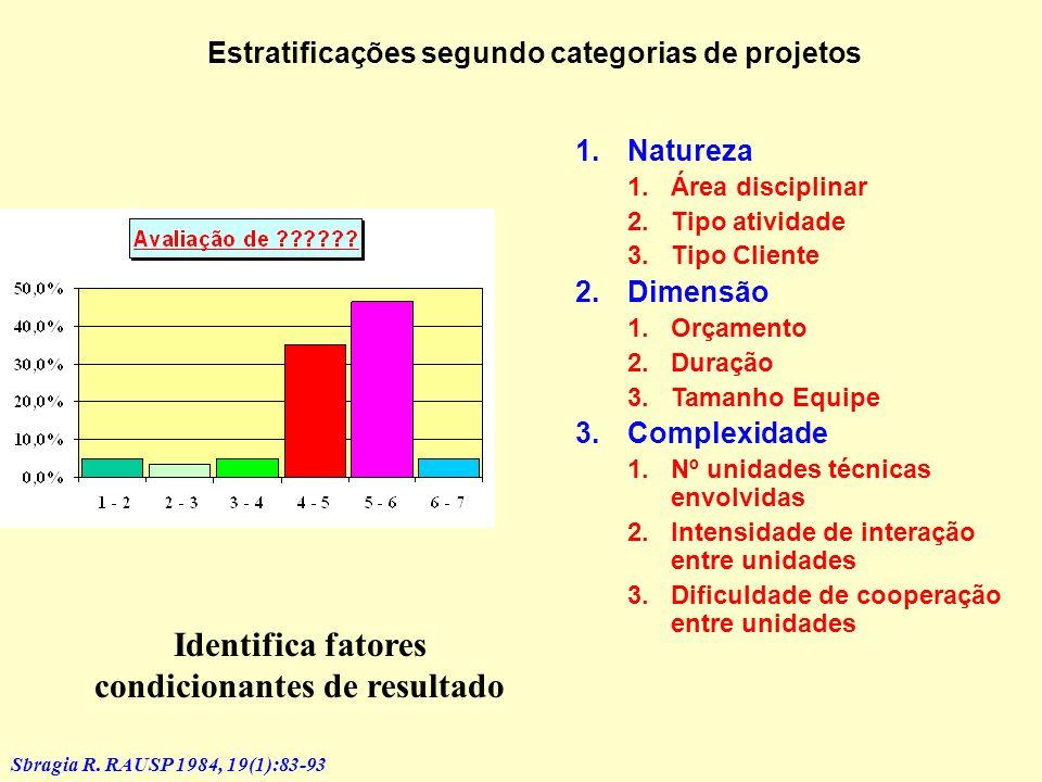 Criação de um indicador sintético Sbragia R. RAUSP 1984, 19(1):83-93