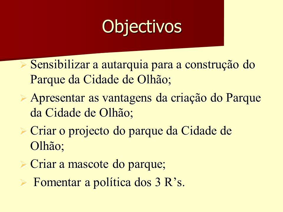 Objectivos Sensibilizar a autarquia para a construção do Parque da Cidade de Olhão; Sensibilizar a autarquia para a construção do Parque da Cidade de