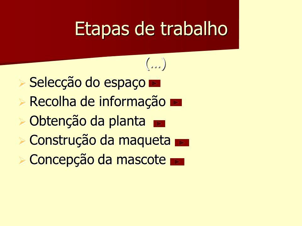 Etapas de trabalho (…) Selecção do espaço Recolha de informação Obtenção da planta Construção da maqueta Concepção da mascote