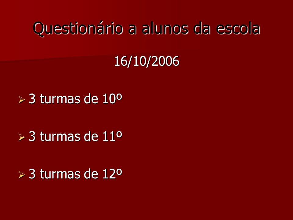 Questionário a alunos da escola 16/10/2006 3 turmas de 10º 3 turmas de 10º 3 turmas de 11º 3 turmas de 11º 3 turmas de 12º 3 turmas de 12º