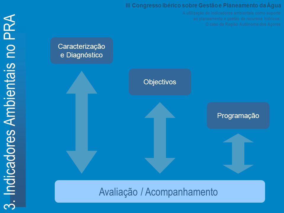 III Congresso Ibérico sobre Gestão e Planeamento da Água A utilização de indicadores ambientais como suporte ao planeamento e gestão de recursos hídri