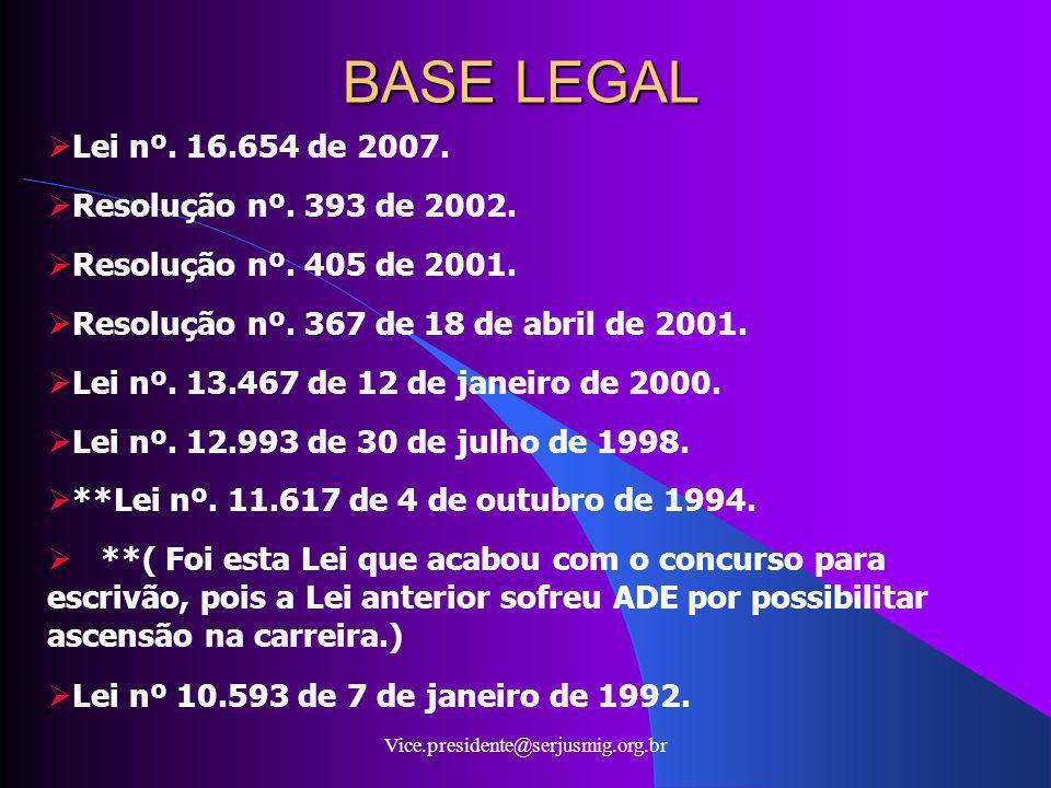 Vice.presidente@serjusmig.org.br BASE LEGAL Lei nº. 16.654 de 2007. Resolução nº. 393 de 2002. Resolução nº. 405 de 2001. Resolução nº. 367 de 18 de a