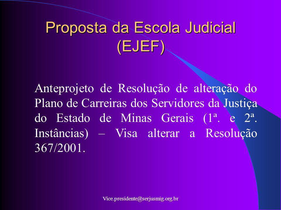 Vice.presidente@serjusmig.org.br Proposta da Escola Judicial (EJEF) Anteprojeto de Resolução de alteração do Plano de Carreiras dos Servidores da Just