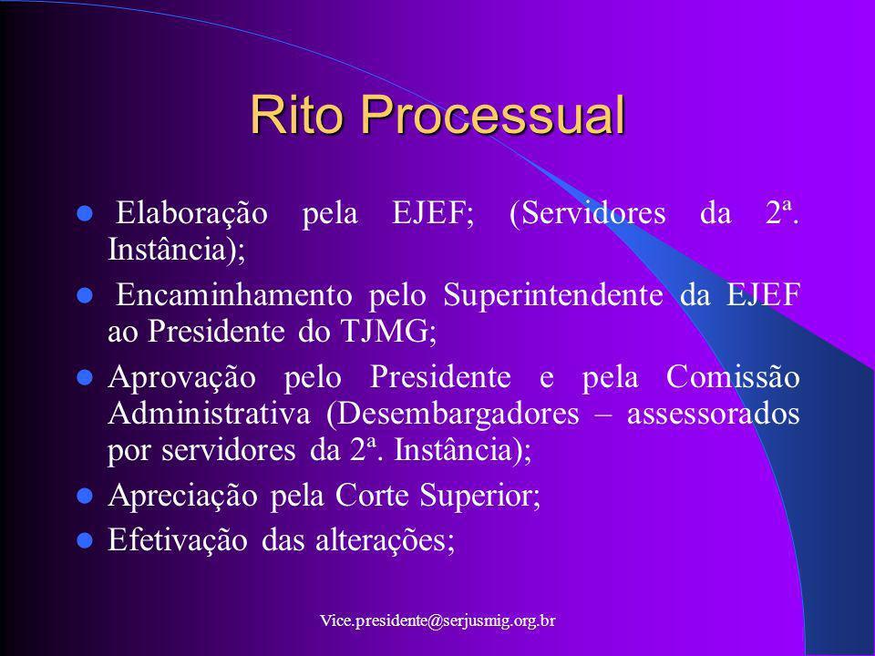 Vice.presidente@serjusmig.org.br Rito Processual Elaboração pela EJEF; (Servidores da 2ª. Instância); Encaminhamento pelo Superintendente da EJEF ao P