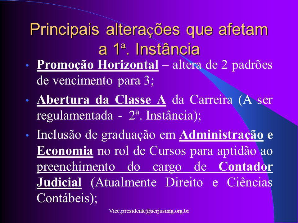 Vice.presidente@serjusmig.org.br Altera ç ões para PIOR: Retirada do direito a faltas – (Problema – Art.