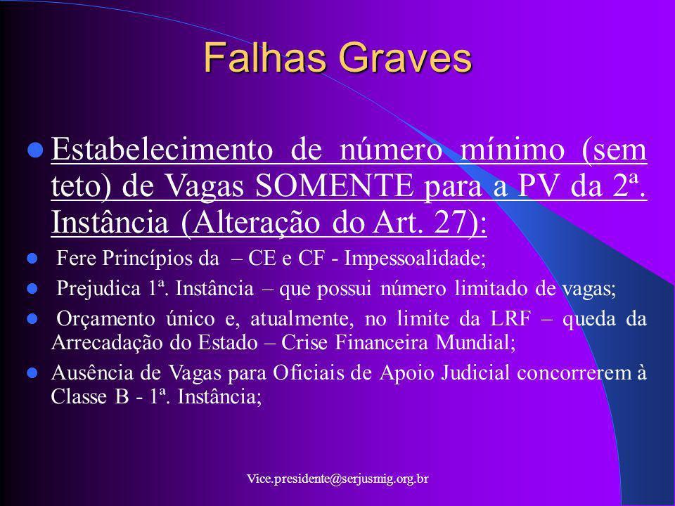 Vice.presidente@serjusmig.org.br Falhas Graves Estabelecimento de número mínimo (sem teto) de Vagas SOMENTE para a PV da 2ª. Instância (Alteração do A