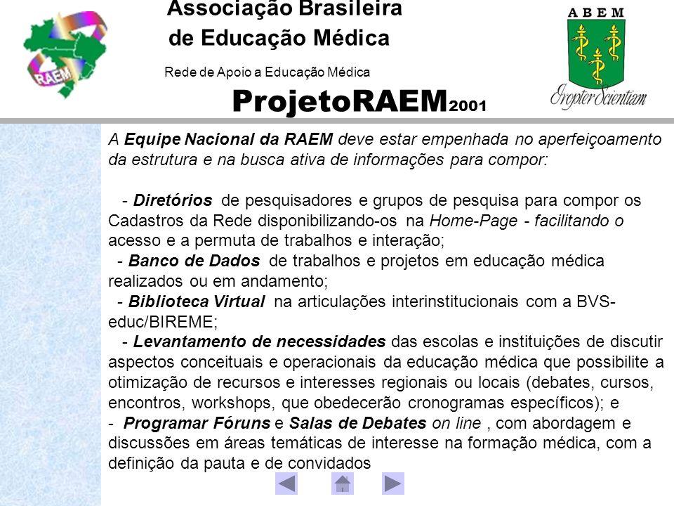 Associação Brasileira de Educação Médica Rede de Apoio a Educação Médica ProjetoRAEM 2001 A Equipe Nacional da RAEM deve estar empenhada no aperfeiçoa