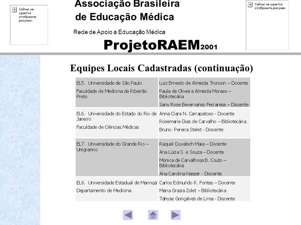 Associação Brasileira de Educação Médica Rede de Apoio a Educação Médica ProjetoRAEM 2001 Equipes Locais Cadastradas (continuação)