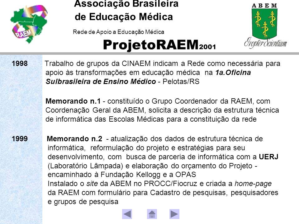 1998 Trabalho de grupos da CINAEM indicam a Rede como necessária para apoio às transformações em educação médica na 1a.Oficina Sulbrasileira de Ensino