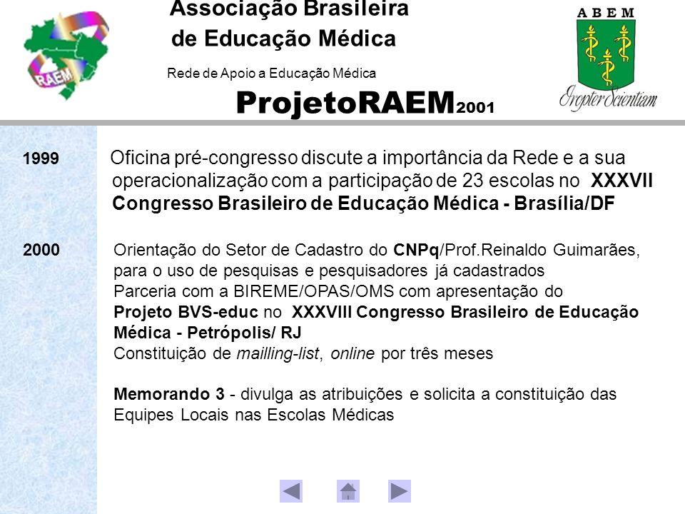 1999 Oficina pré-congresso discute a importância da Rede e a sua operacionalização com a participação de 23 escolas no XXXVII Congresso Brasileiro de