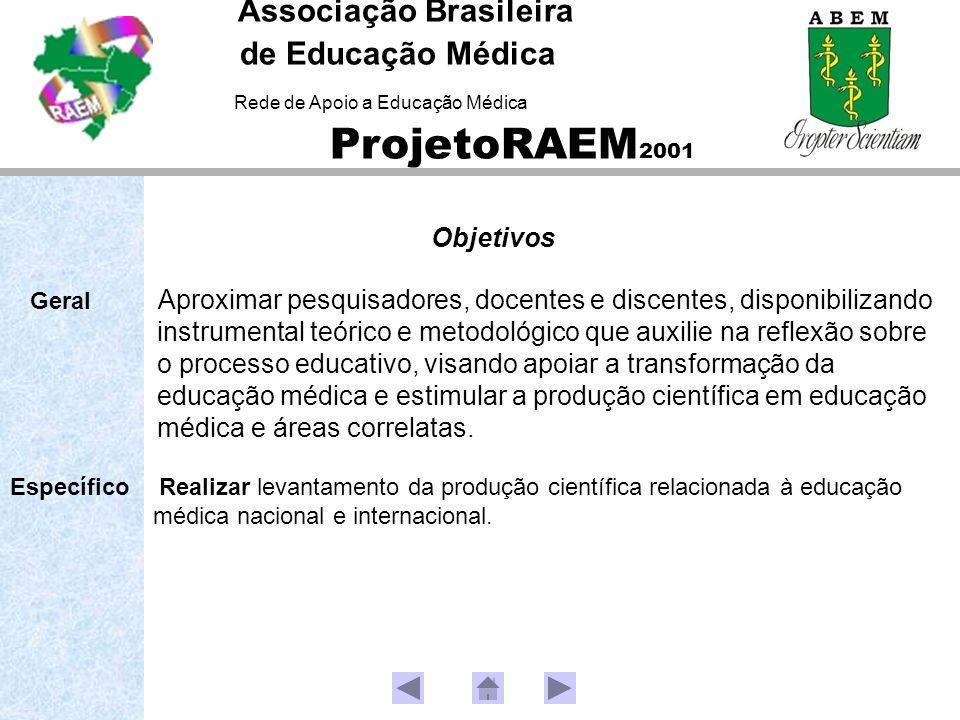 Específico Realizar levantamento da produção científica relacionada à educação médica nacional e internacional. Objetivos Geral Aproximar pesquisadore