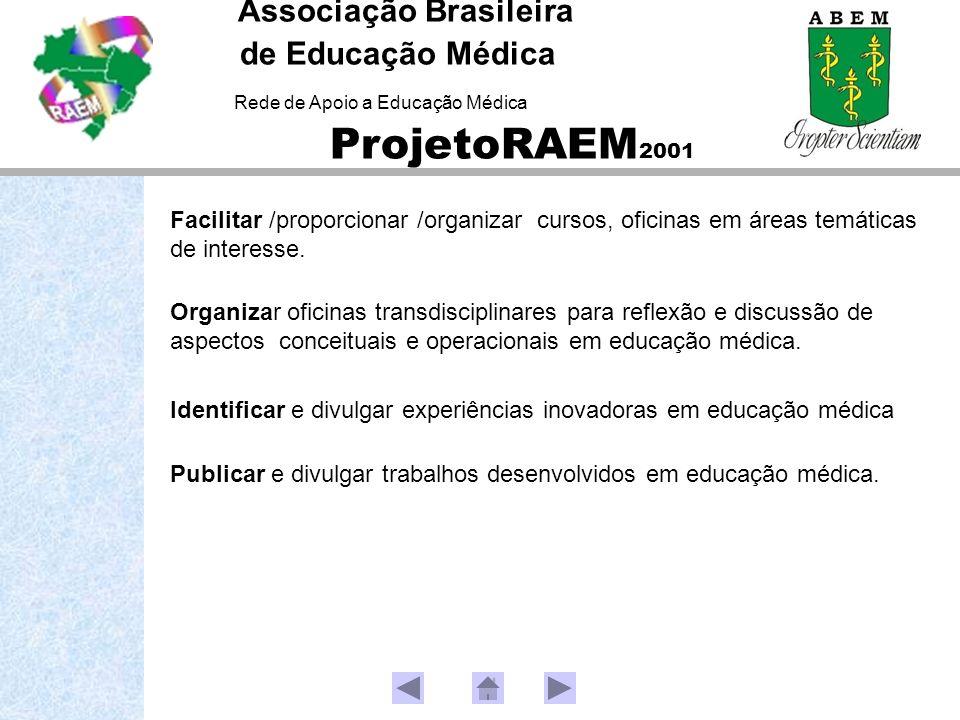 Facilitar /proporcionar /organizar cursos, oficinas em áreas temáticas de interesse.