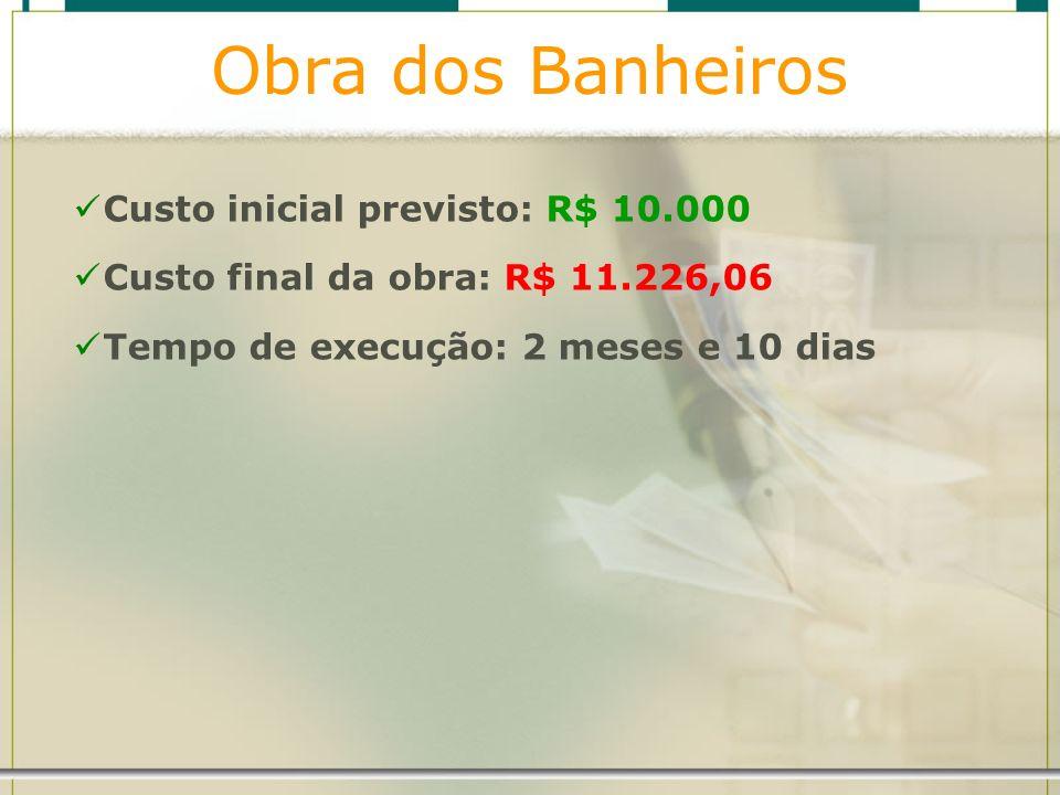 Obra dos Banheiros Custo inicial previsto: R$ 10.000 Custo final da obra: R$ 11.226,06 Tempo de execução: 2 meses e 10 dias