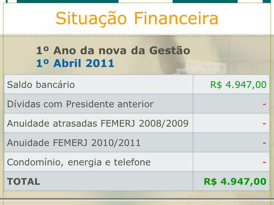 Situação Financeira Saldo bancárioR$ 4.947,00 Dívidas com Presidente anterior- Anuidade atrasadas FEMERJ 2008/2009- Anuidade FEMERJ 2010/2011- Condomí