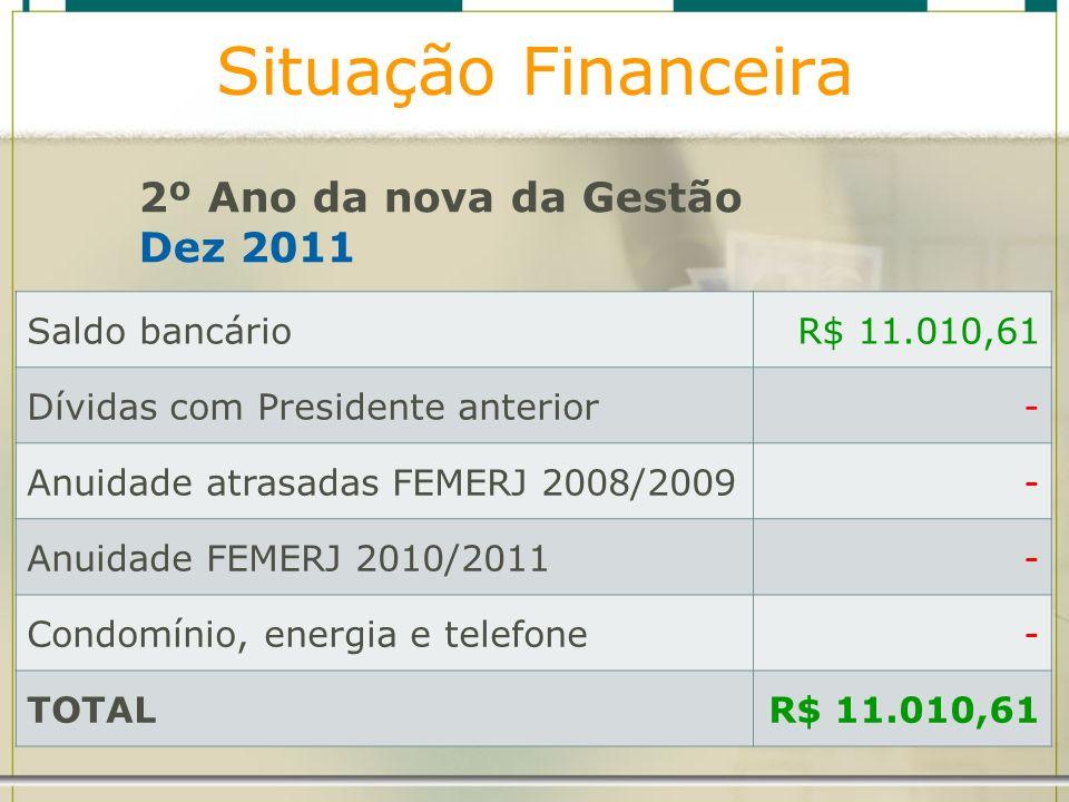 Situação Financeira Saldo bancárioR$ 11.010,61 Dívidas com Presidente anterior- Anuidade atrasadas FEMERJ 2008/2009- Anuidade FEMERJ 2010/2011- Condom